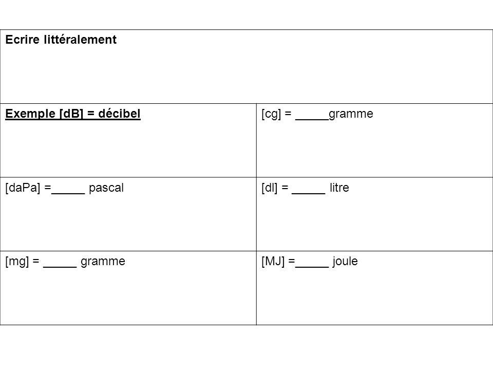 Ecrire littéralement Exemple [dB] = décibel. [cg] = _____gramme. [daPa] =_____ pascal. [dl] = _____ litre.